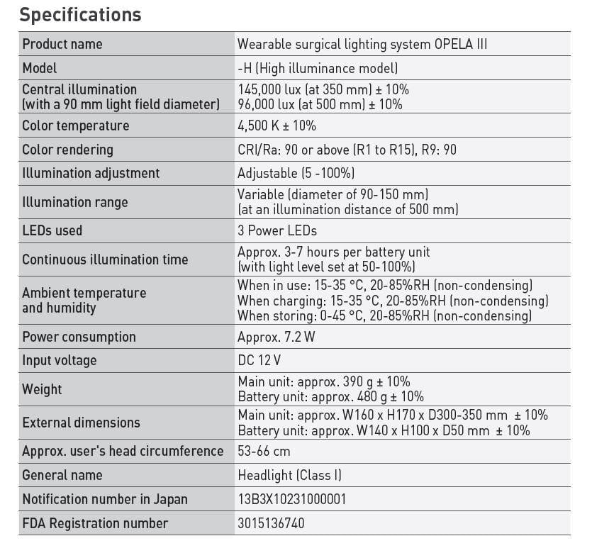 OPELA III Wearable Surgical Light System Technical Specifications