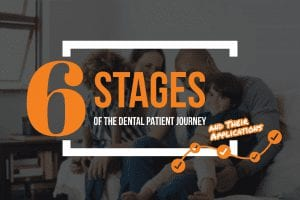 6 stages of the dental patient journey