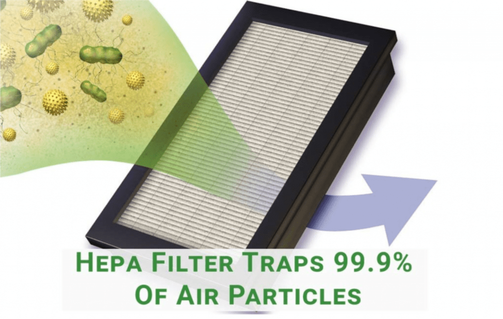 extraoral dental suction system buying guide: the filtering efficiency of HEPA filters