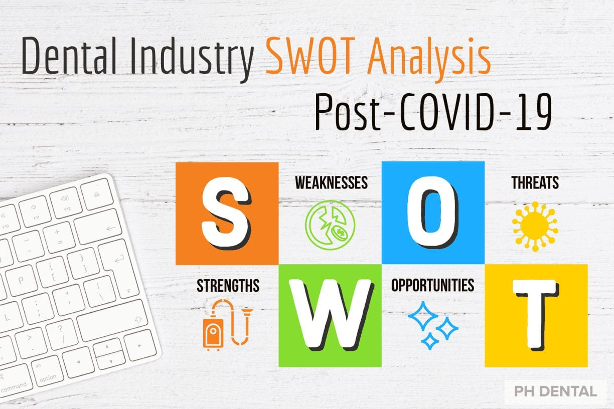 dental industry swot analysis featured image